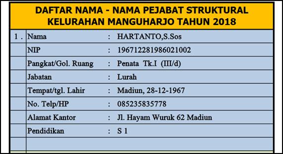 Data Pejabat Struktural pada Nopember 2018